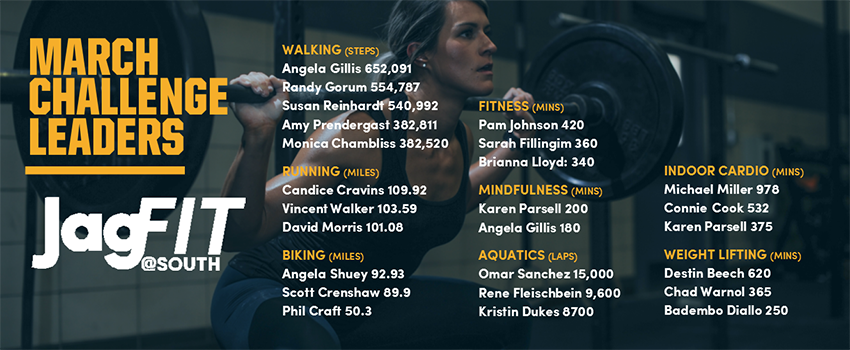 March JagFit Challenge Leaders with woman lifting weights in the background and list of challenge leaders. The list of challenge leaders is linked from this image.