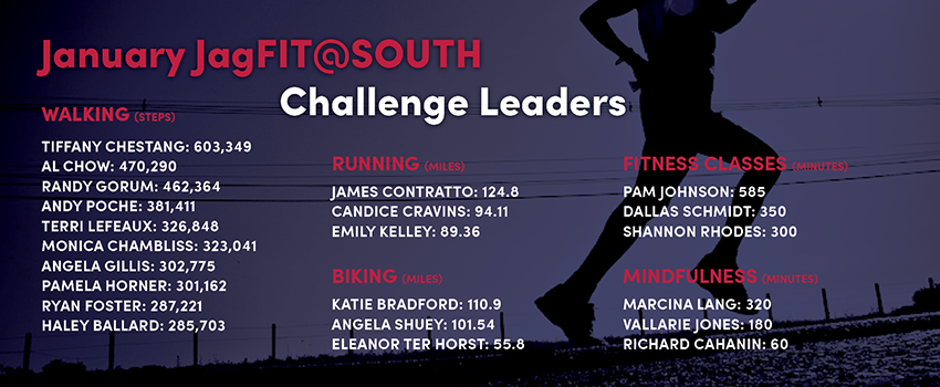 January JagFit Challenge Leaders banner links to page with challenge leaders