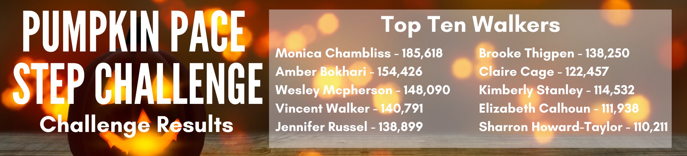 Pumpkin Pace Step Challenge Challenge Results - Top Ten Walkers