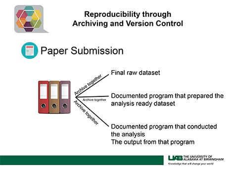 Reproducibility through Archiving and Version Control