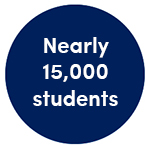 Nearly 15,000 students