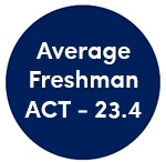 Average Freshman ACT - 22.8
