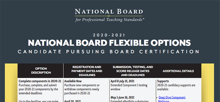 CANDIDATE PURSUING  BOARD CERTIFICATION