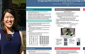 Melanie Lim, double major in the Electrical and Computer Engineering Department at the University of South Alabama was awarded the Sigma XI Scientific Honor's Society Outstanding Poster Award.