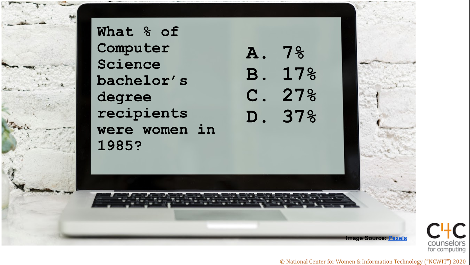 What % of Computer Science bachelor's degree recipients were women in 1985?