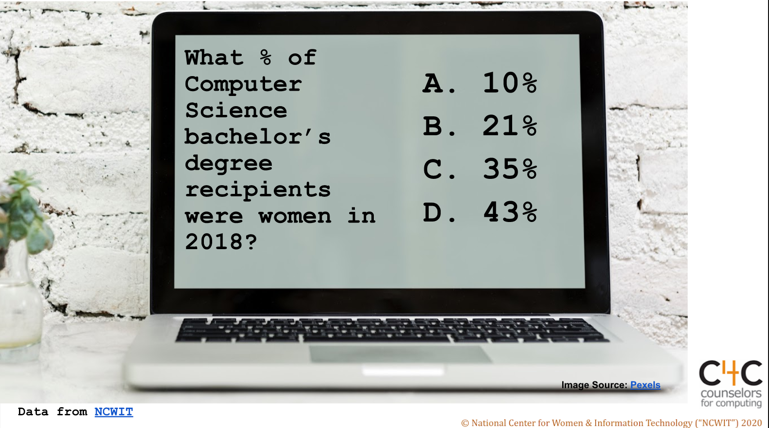 What % of Computer Science bachelor's degree recipients were women in 2018?