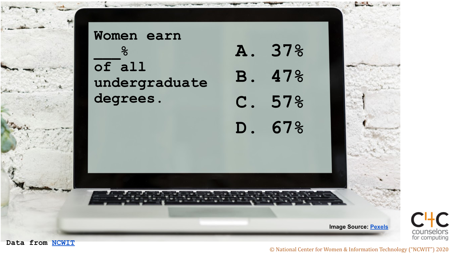 Women earn _% of all undergraduate degrees.