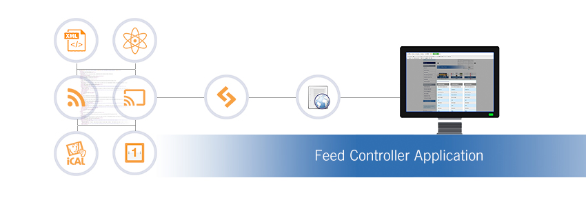 Feed Controller Application